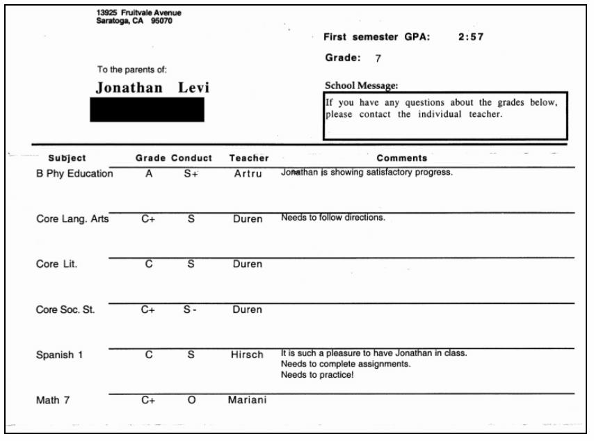 Jonathan Levi – Superhuman Academy jonathan report card